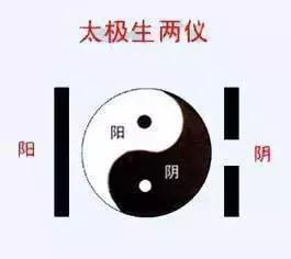 中医二羊:为什么大多人右手比左手强?看黄帝内经中医怎么说